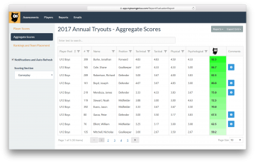 Real-time Player Rankings & Aggregate Scores