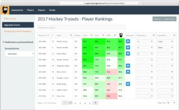 hockey player rankings system